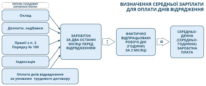 25669_2_ua